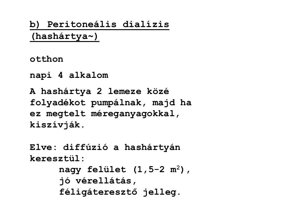 b) Peritoneális dialízis (hashártya~)