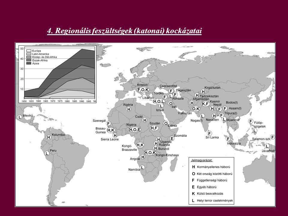4. Regionális feszültségek (katonai) kockázatai
