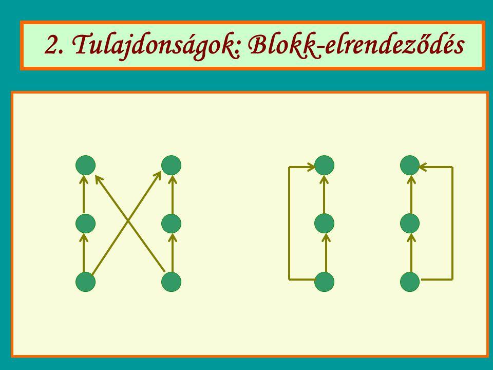 2. Tulajdonságok: Blokk-elrendeződés