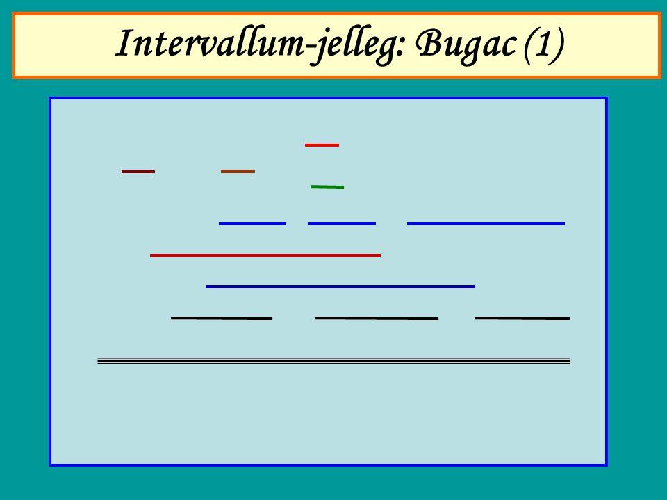Intervallum-jelleg: Bugac (1)