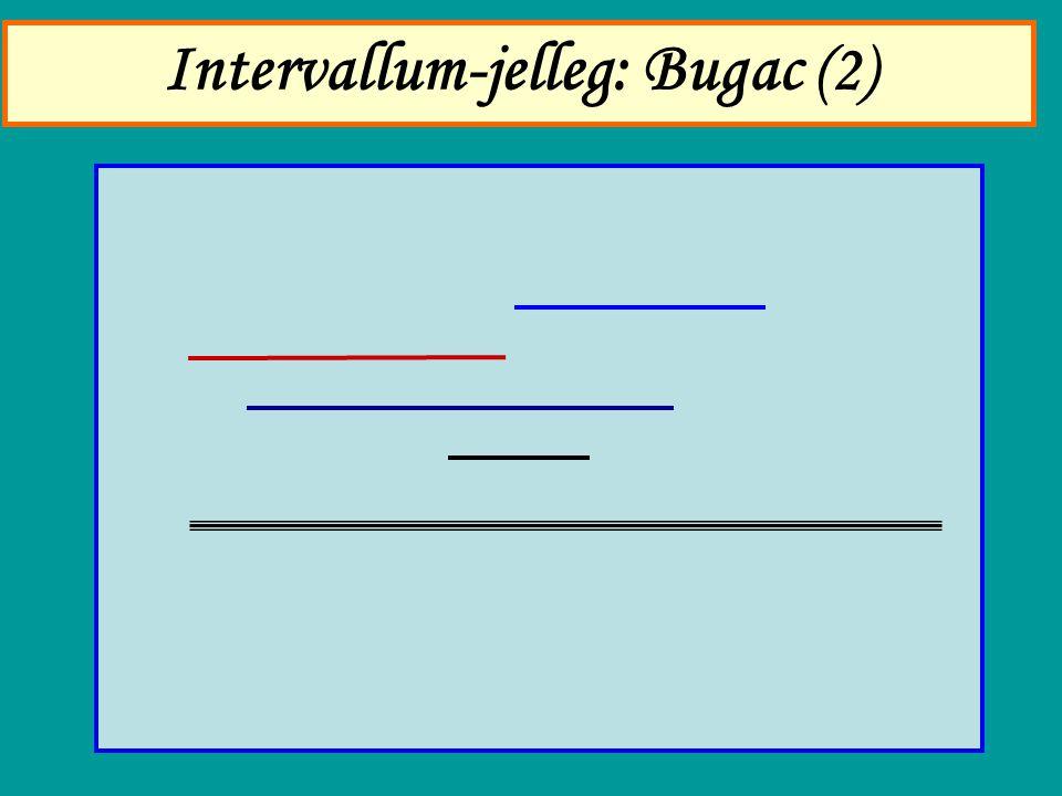 Intervallum-jelleg: Bugac (2)