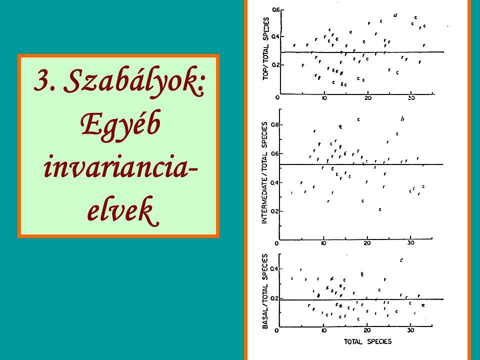 3. Szabályok: Egyéb invariancia-elvek