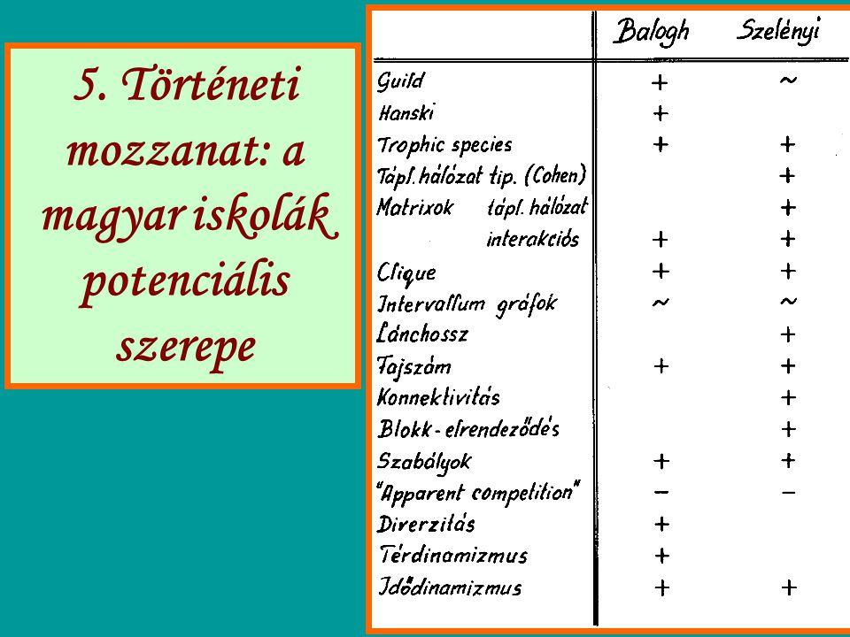 5. Történeti mozzanat: a magyar iskolák potenciális szerepe