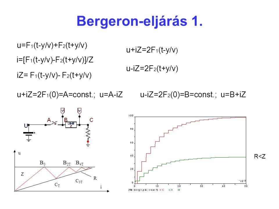 Bergeron-eljárás 1. u=F1(t-y/v)+F2(t+y/v) u+iZ=2F1(t-y/v)