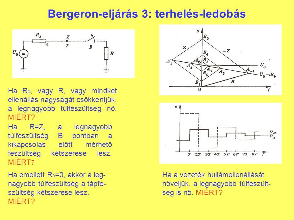 Bergeron-eljárás 3: terhelés-ledobás