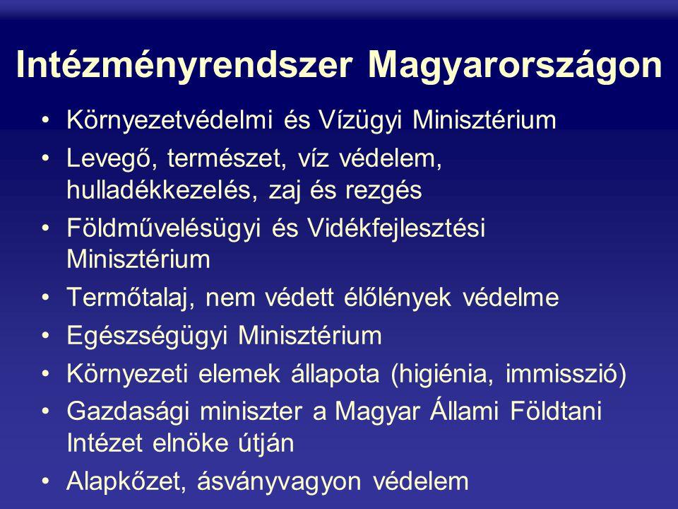 Intézményrendszer Magyarországon