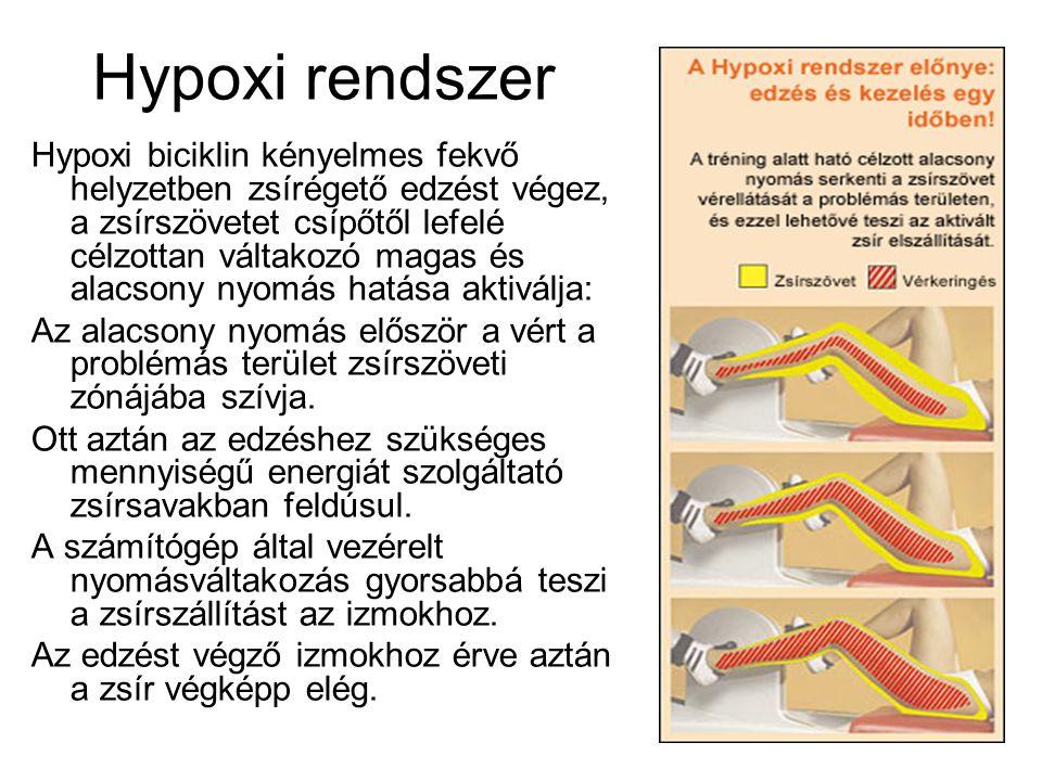 Hypoxi rendszer