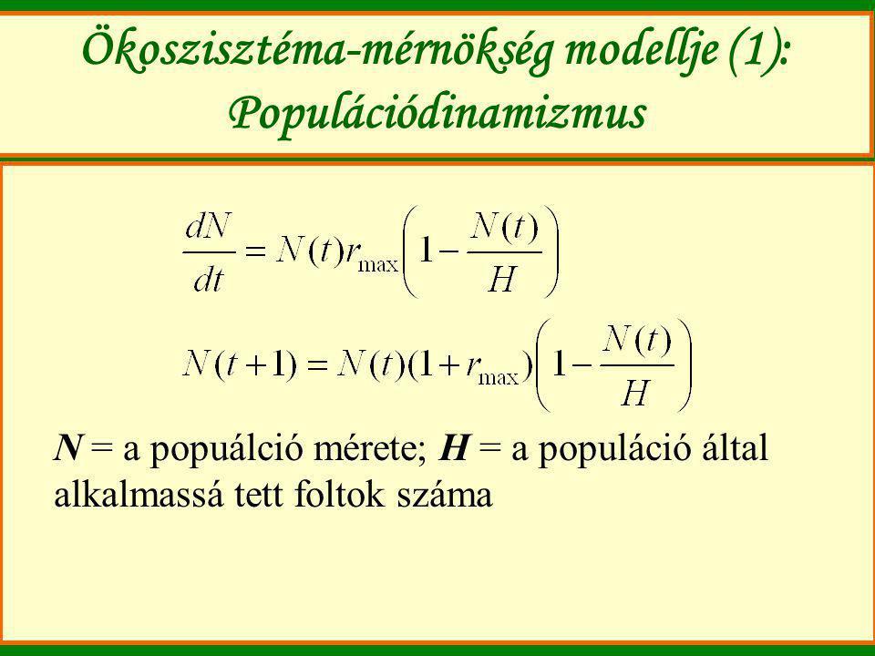 Ökoszisztéma-mérnökség modellje (1): Populációdinamizmus