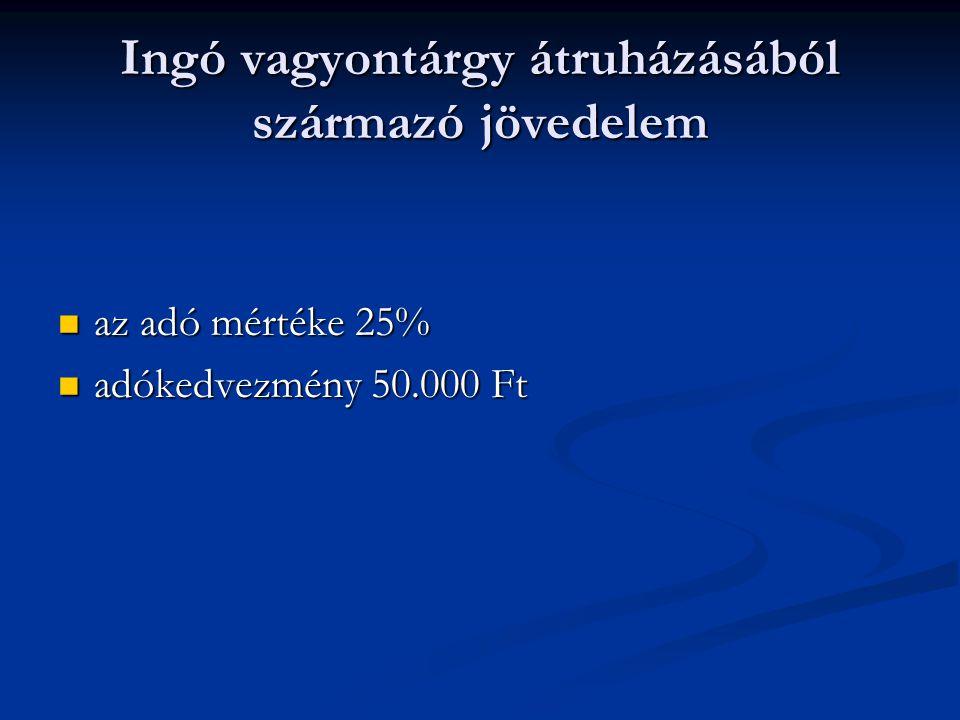 Ingó vagyontárgy átruházásából származó jövedelem