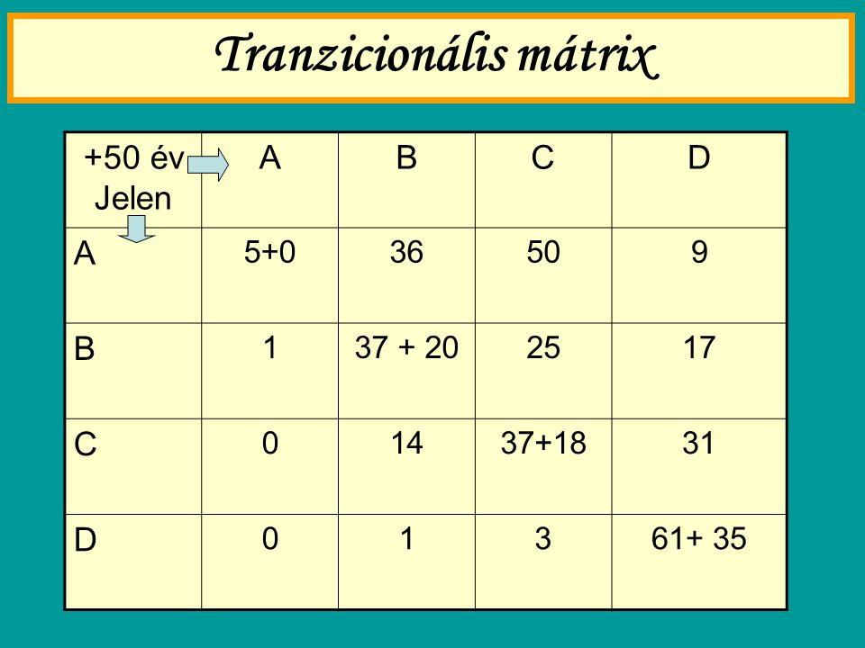 Tranzicionális mátrix