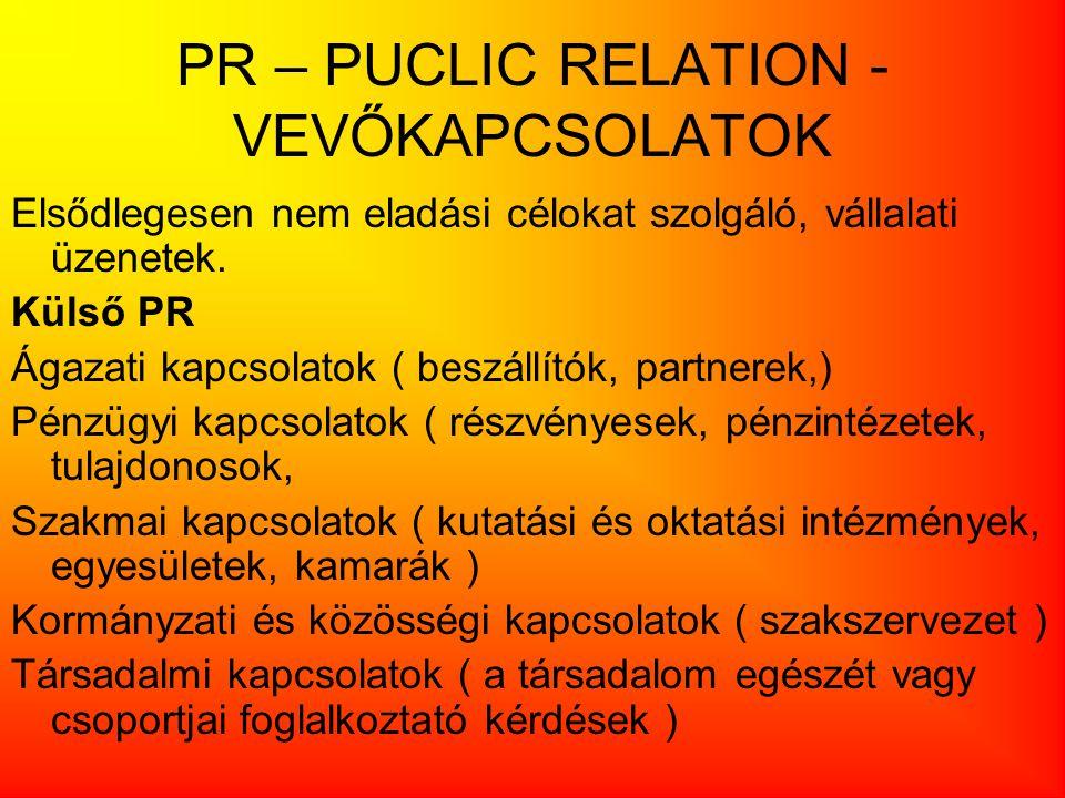 PR – PUCLIC RELATION -VEVŐKAPCSOLATOK
