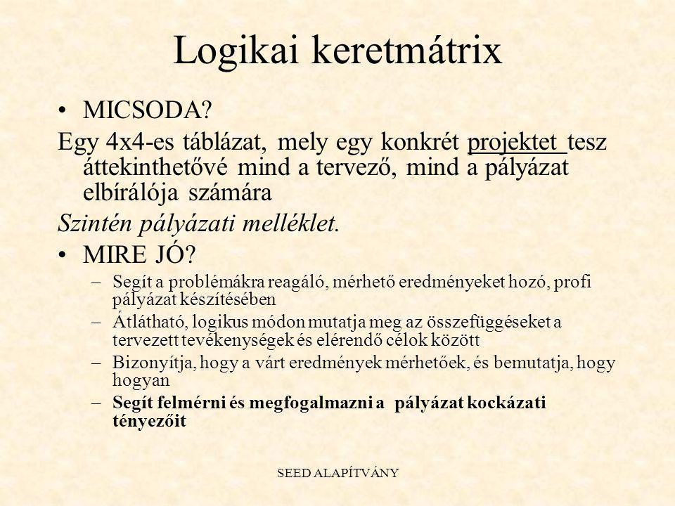Logikai keretmátrix MICSODA