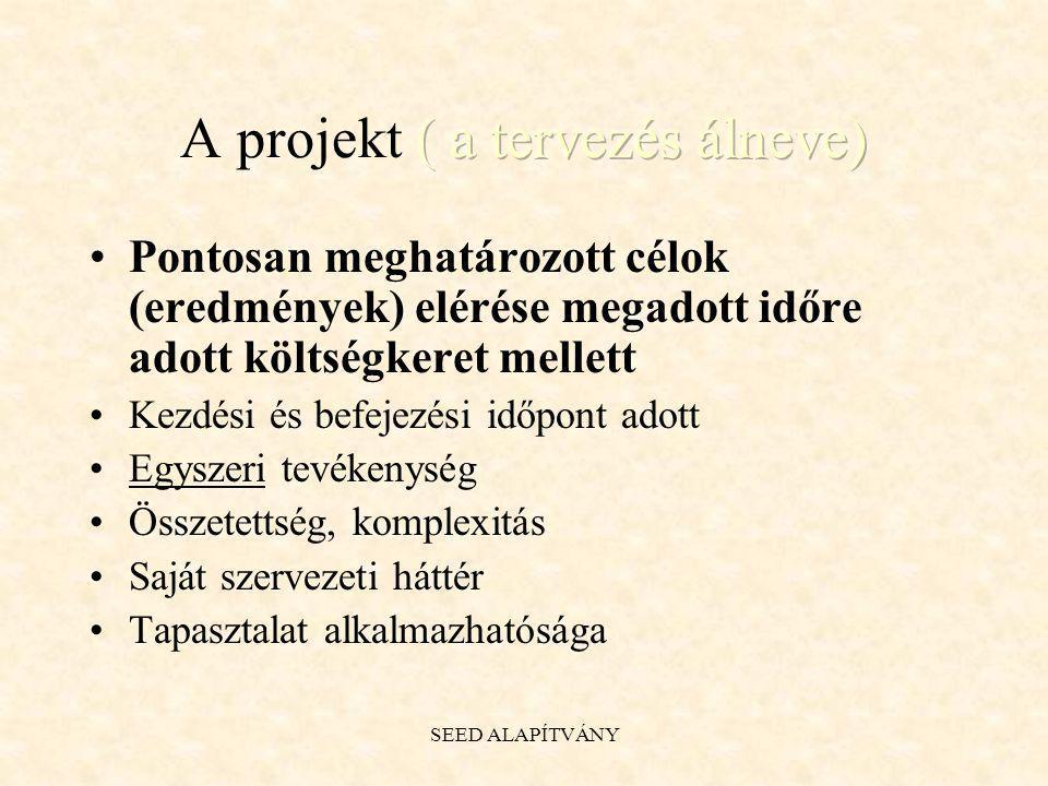 A projekt ( a tervezés álneve)