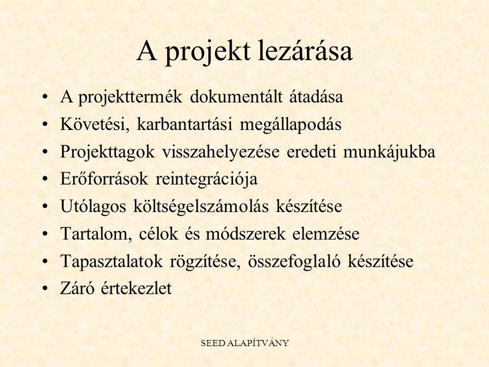 A projekt lezárása A projekttermék dokumentált átadása