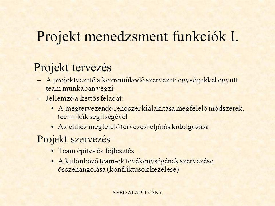 Projekt menedzsment funkciók I.