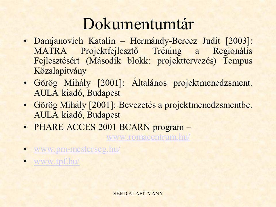 Dokumentumtár