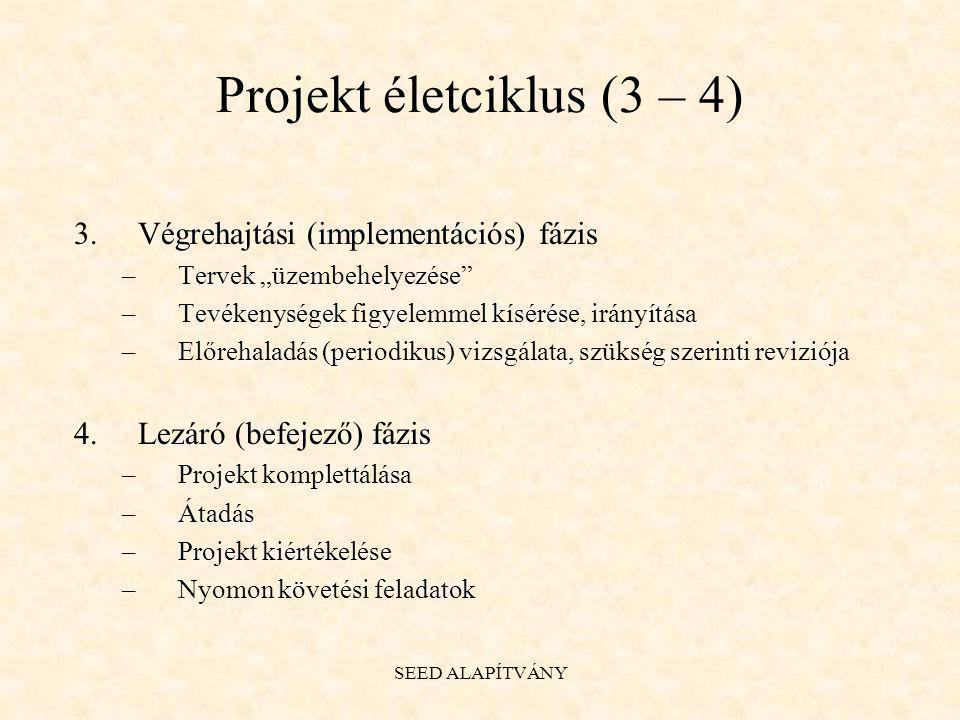 Projekt életciklus (3 – 4)