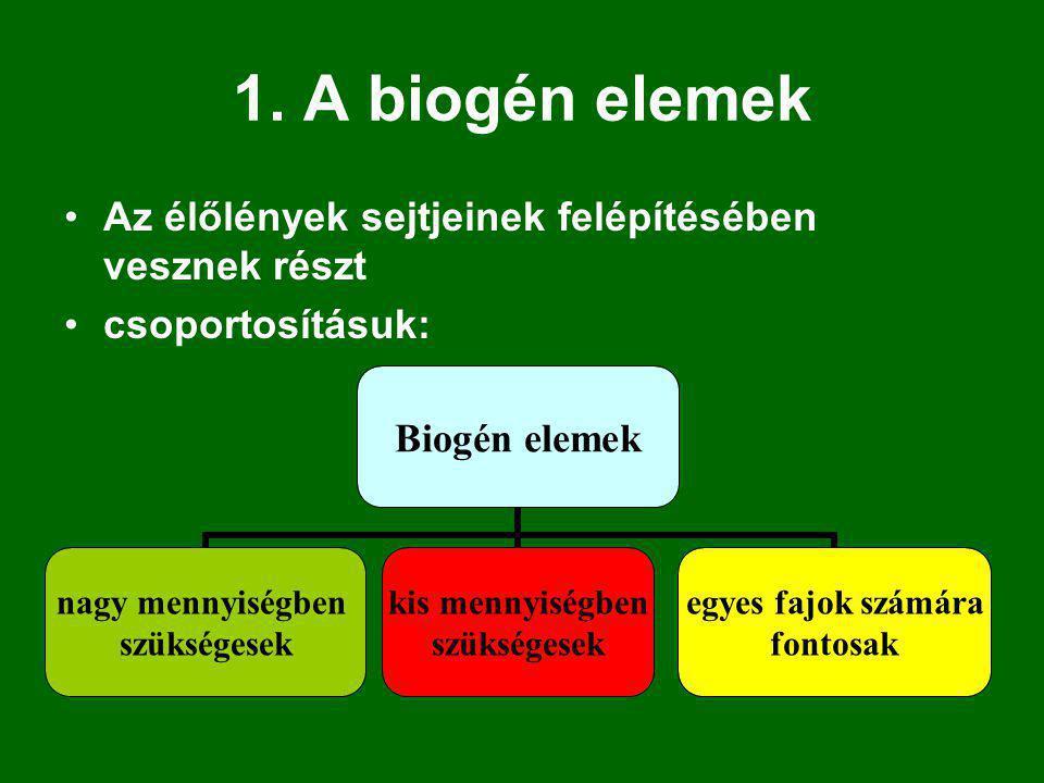 1. A biogén elemek Az élőlények sejtjeinek felépítésében vesznek részt