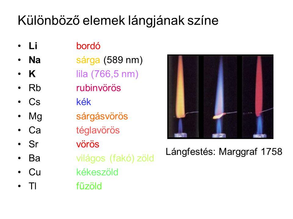 Különböző elemek lángjának színe