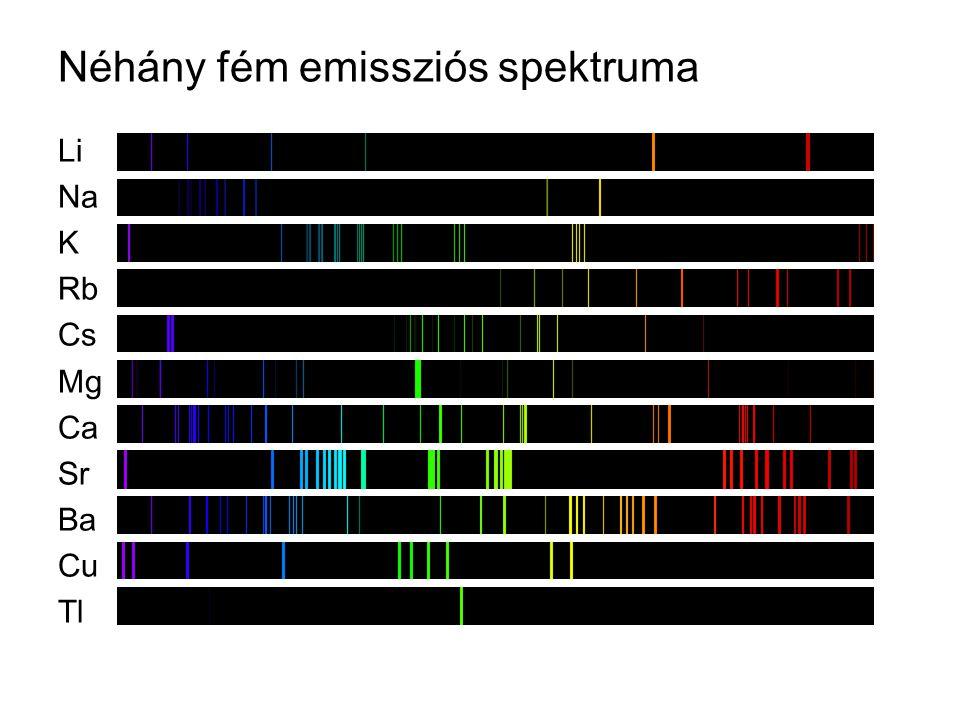 Néhány fém emissziós spektruma