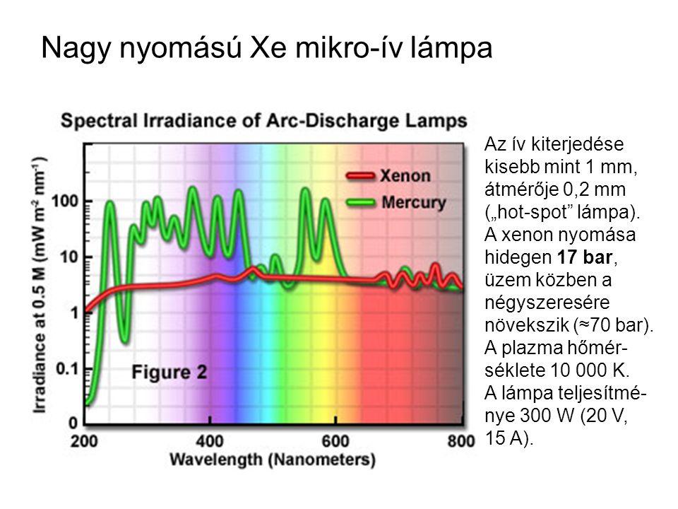 Nagy nyomású Xe mikro-ív lámpa