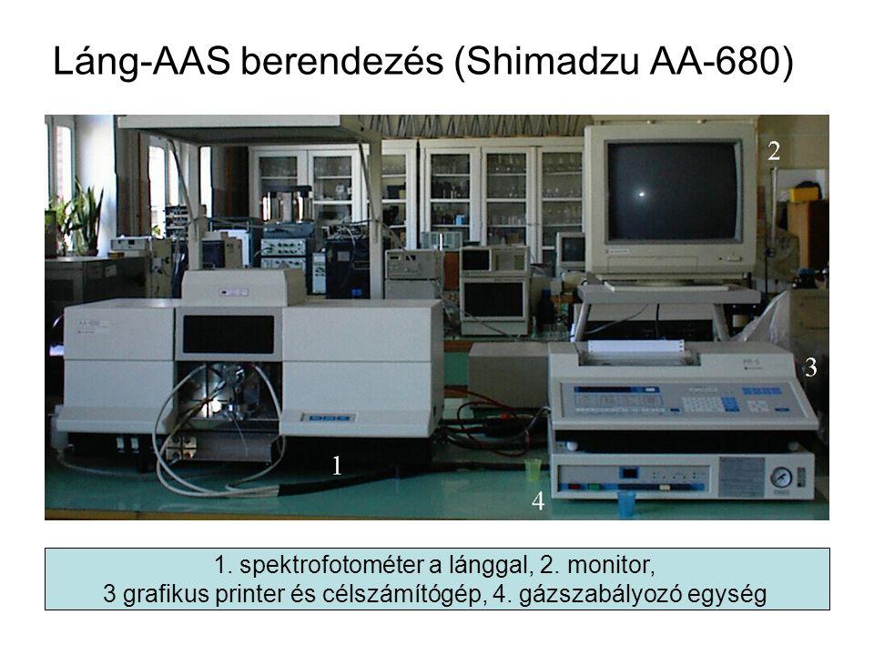 Láng-AAS berendezés (Shimadzu AA-680)