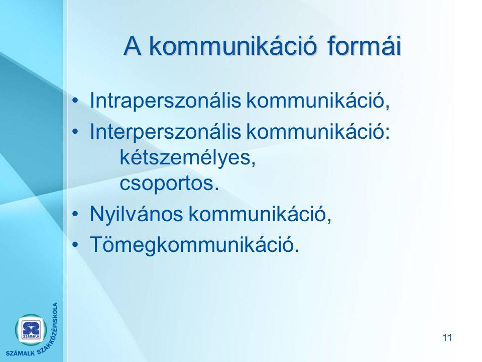 A kommunikáció formái Intraperszonális kommunikáció,