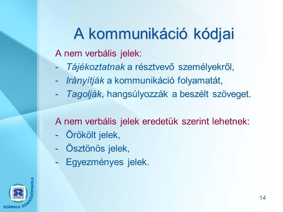 A kommunikáció kódjai A nem verbális jelek: