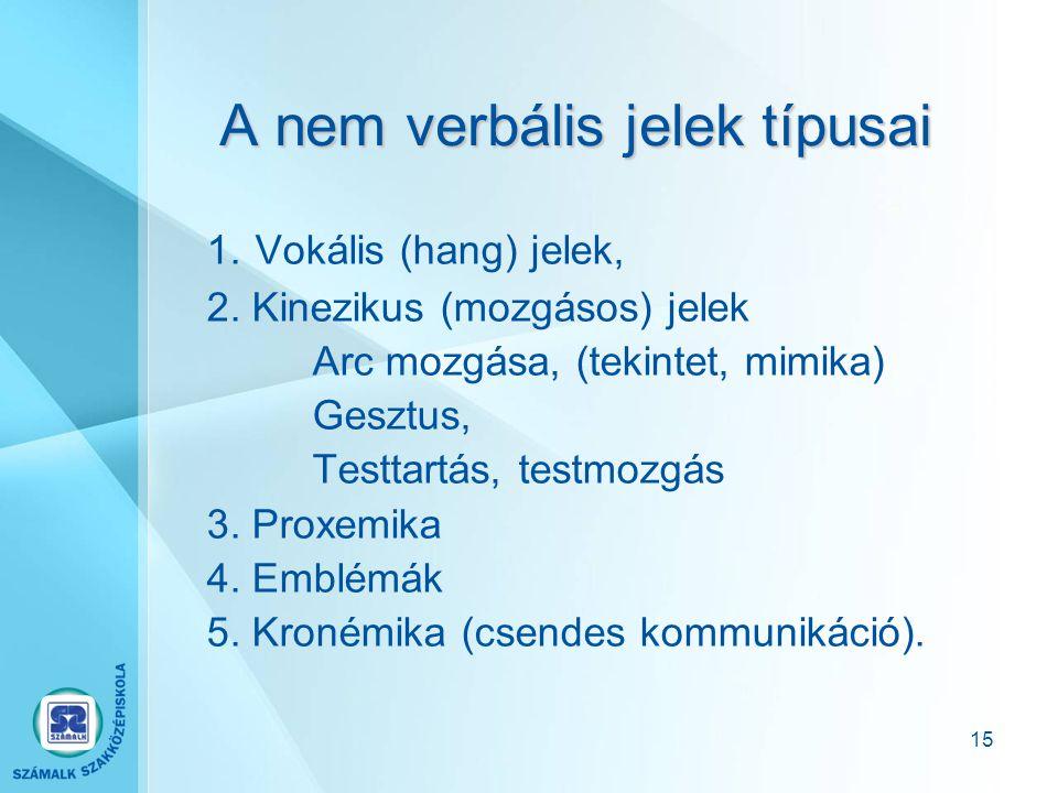 A nem verbális jelek típusai