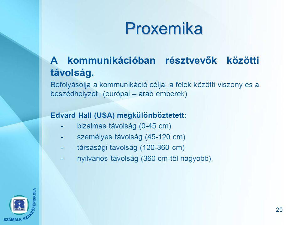 Proxemika A kommunikációban résztvevők közötti távolság.
