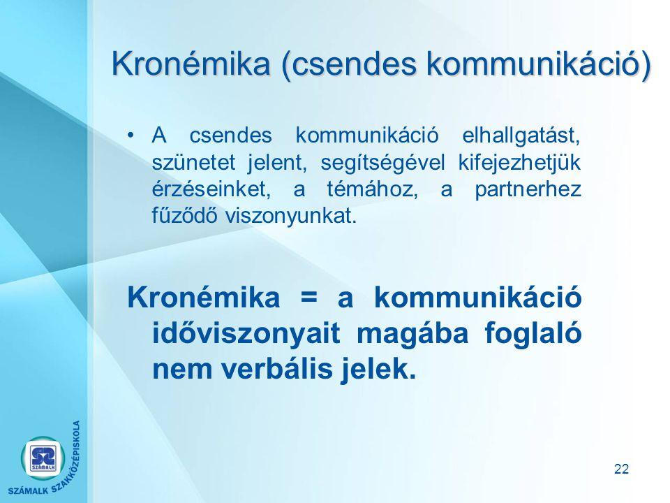 Kronémika (csendes kommunikáció)