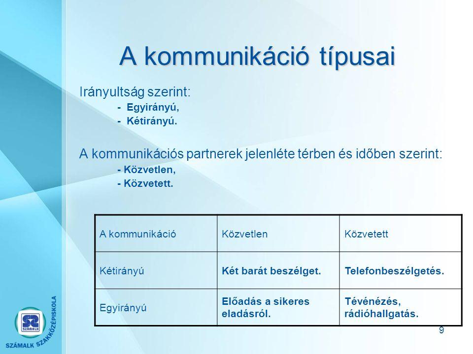 A kommunikáció típusai