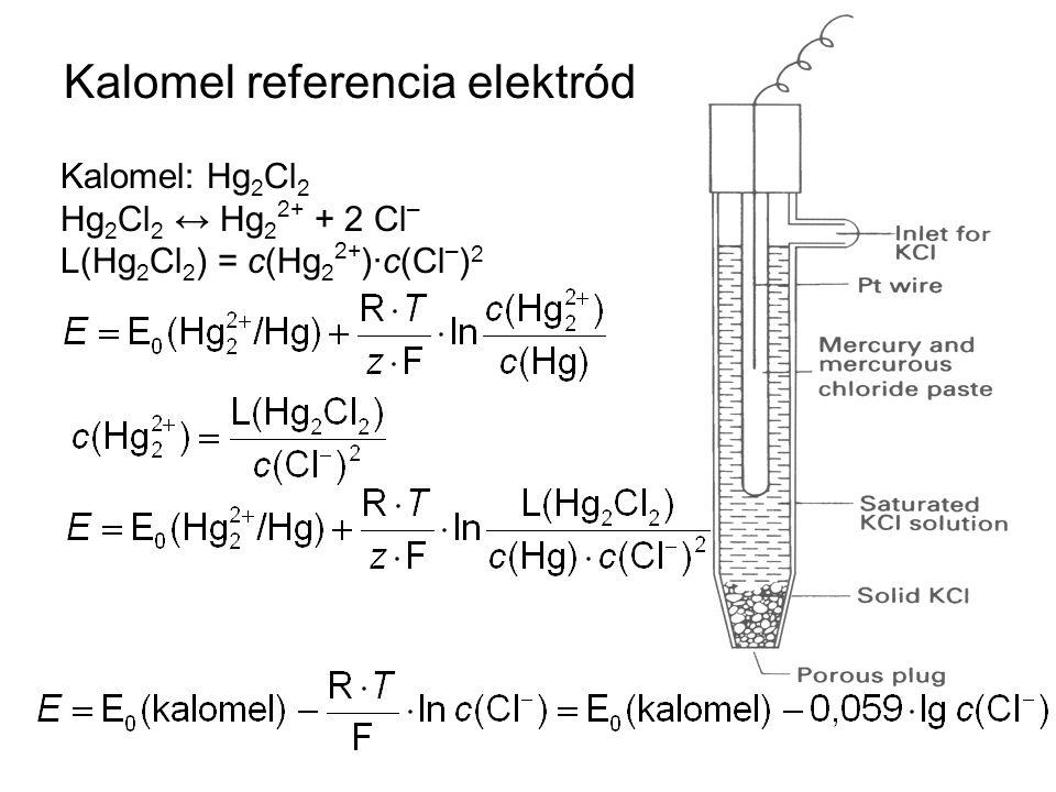 Kalomel referencia elektród