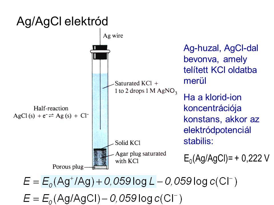 Ag/AgCl elektród E0(Ag/AgCl)= + 0,222 V