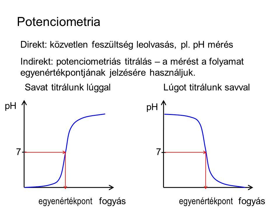 Potenciometria Direkt: közvetlen feszültség leolvasás, pl. pH mérés