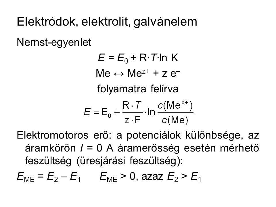 Elektródok, elektrolit, galvánelem