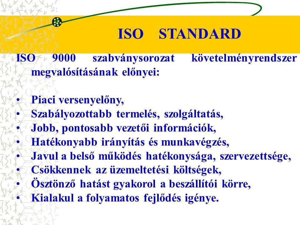 ISO STANDARD ISO 9000 szabványsorozat követelményrendszer megvalósításának előnyei: Piaci versenyelőny,