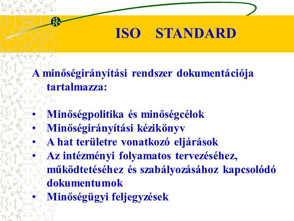 ISO STANDARD A minőségirányítási rendszer dokumentációja tartalmazza: