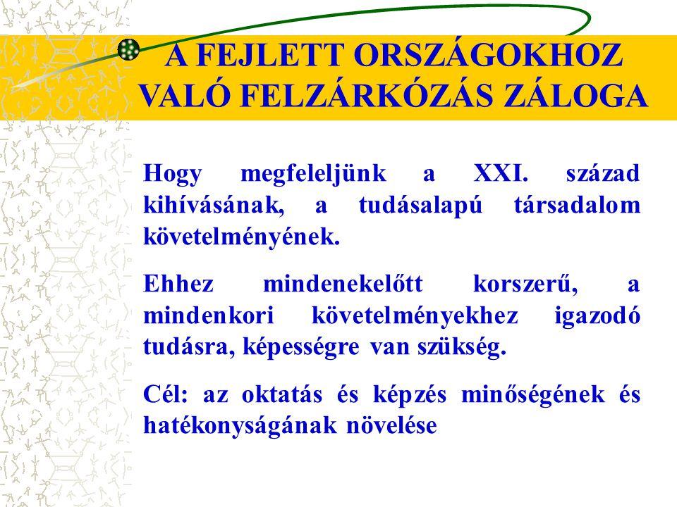 A FEJLETT ORSZÁGOKHOZ VALÓ FELZÁRKÓZÁS ZÁLOGA