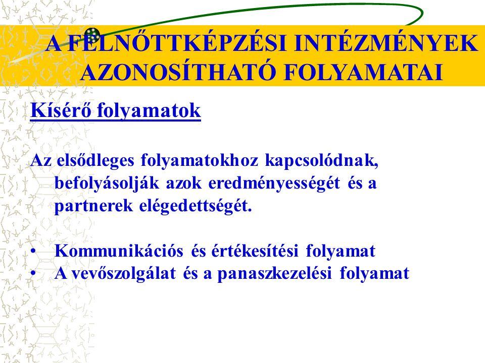 A FELNŐTTKÉPZÉSI INTÉZMÉNYEK AZONOSÍTHATÓ FOLYAMATAI
