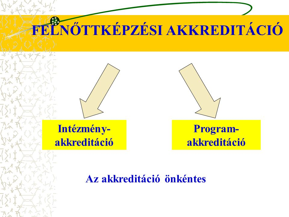 Intézmény-akkreditáció Program-akkreditáció Az akkreditáció önkéntes