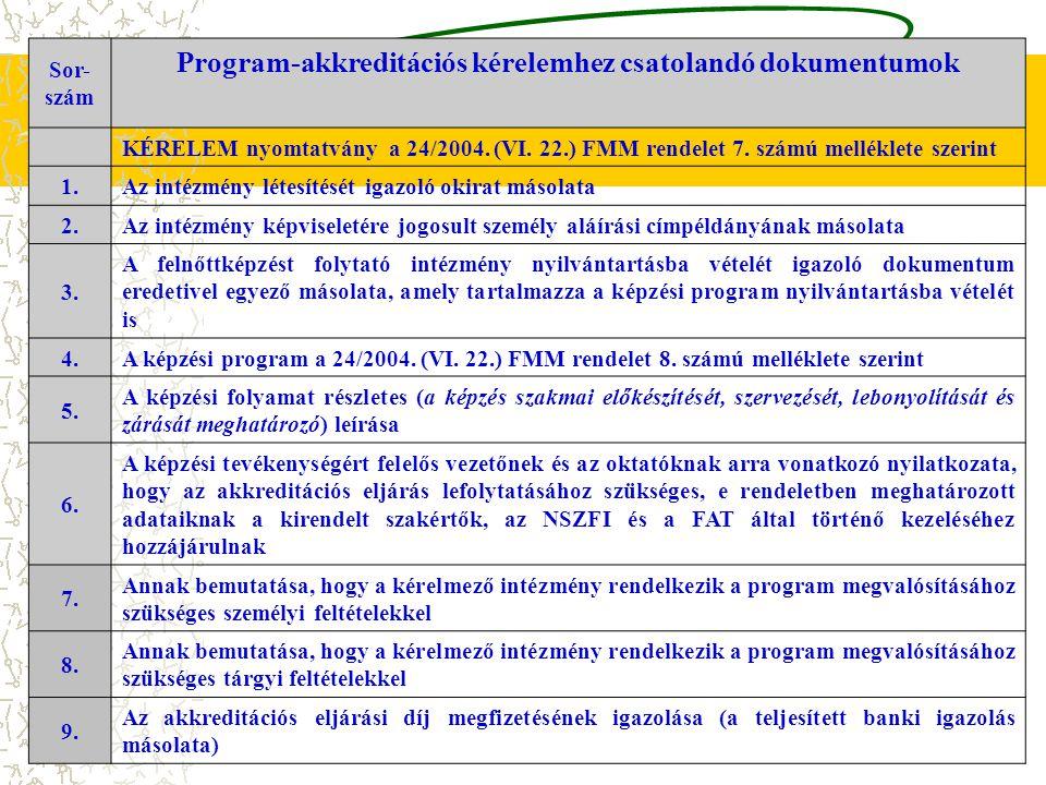 Program-akkreditációs kérelemhez csatolandó dokumentumok