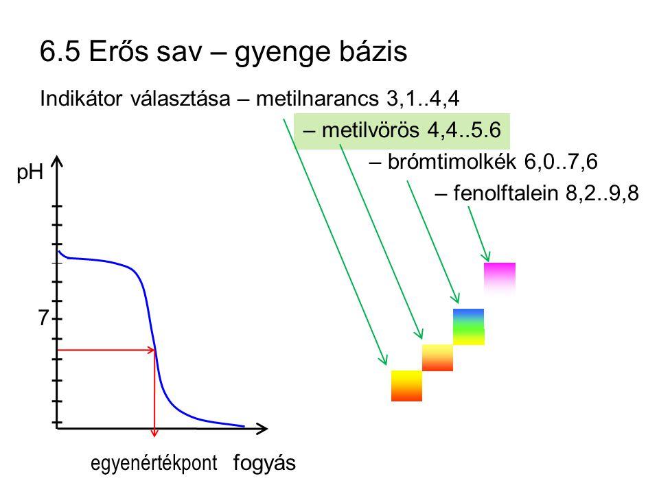 6.5 Erős sav – gyenge bázis Indikátor választása – metilnarancs 3,1..4,4. – metilvörös 4,4..5.6. – brómtimolkék 6,0..7,6.