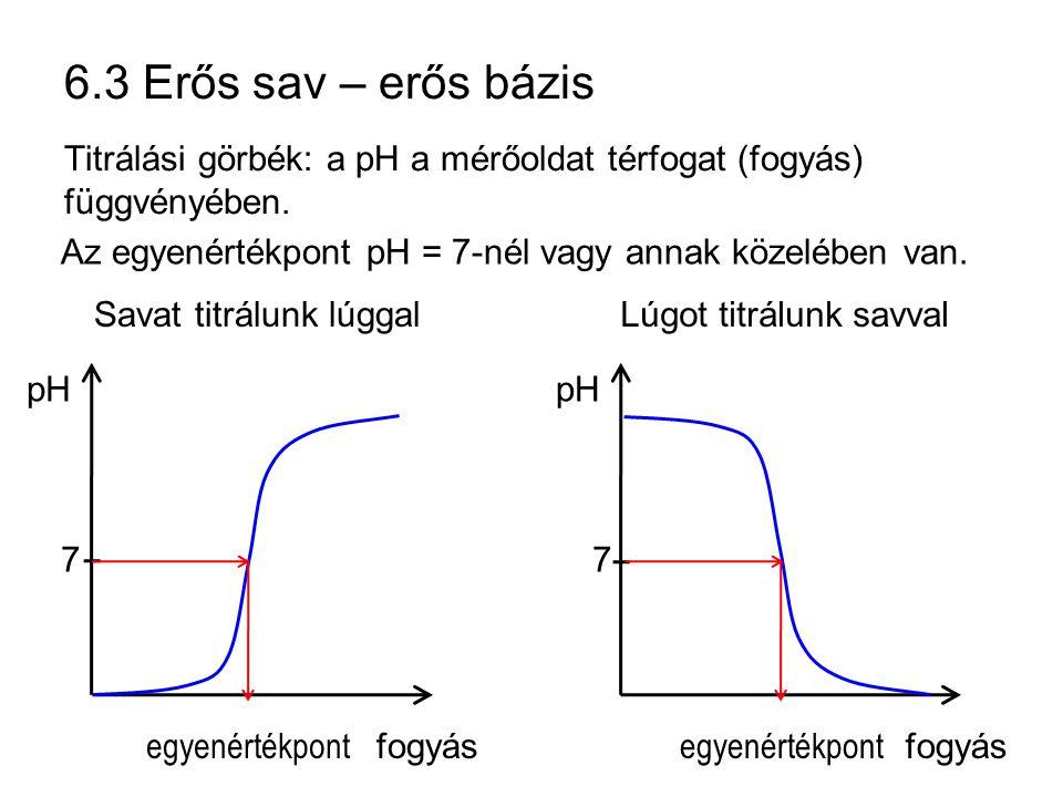 6.3 Erős sav – erős bázis Titrálási görbék: a pH a mérőoldat térfogat (fogyás) függvényében. Az egyenértékpont pH = 7-nél vagy annak közelében van.