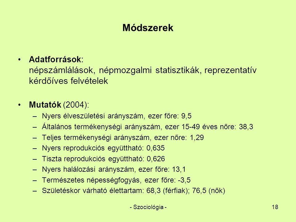 Módszerek Adatforrások: népszámlálások, népmozgalmi statisztikák, reprezentatív kérdőíves felvételek.