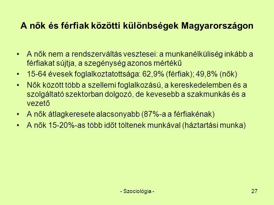 A nők és férfiak közötti különbségek Magyarországon
