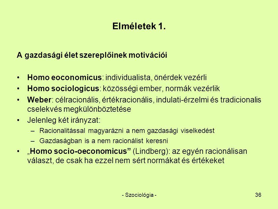 Elméletek 1. A gazdasági élet szereplőinek motivációi