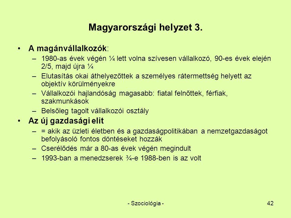 Magyarországi helyzet 3.
