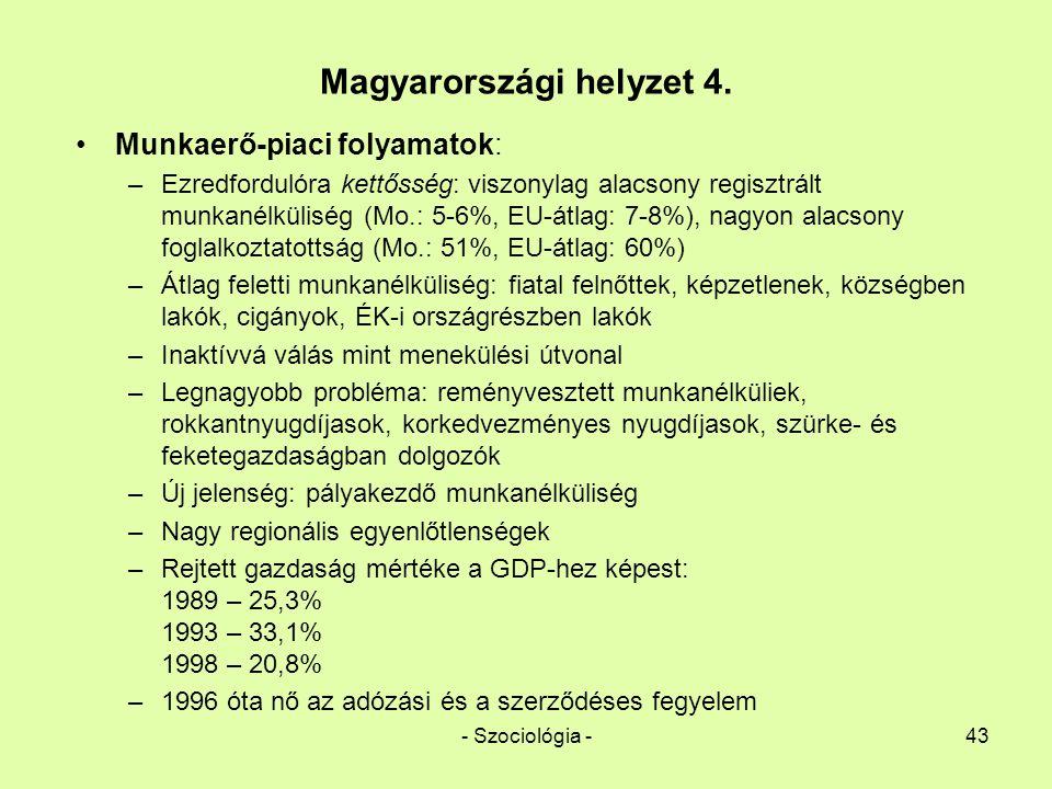 Magyarországi helyzet 4.