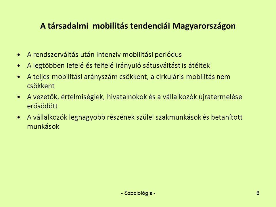 A társadalmi mobilitás tendenciái Magyarországon